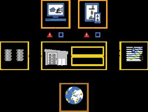 TWIGA platform architecture services